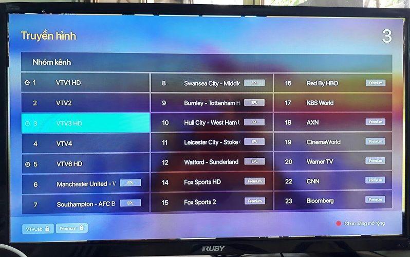 Danh sách kênh truyền hình FPT Play Box