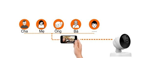 Ebitcam hỗ trợ nhiều người xem đồng thời